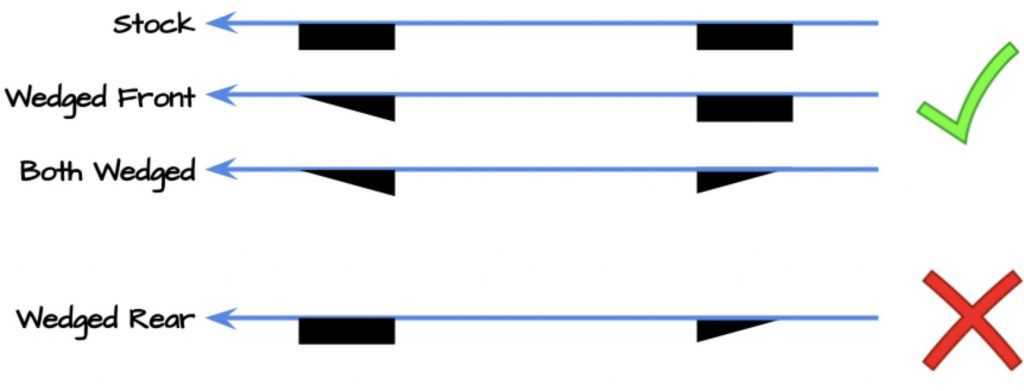 Wedge Riser (set van 2) voor Boosted Boards